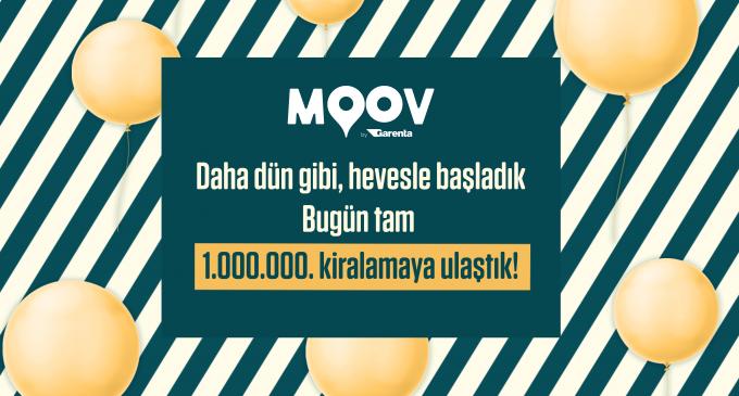 MOOV en çok nerede kullanılıyor?