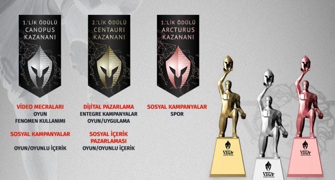 Petrol Ofisi Sosyal Lig'e 7 ödül